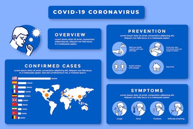 Infographie de coronavirus avec illustration