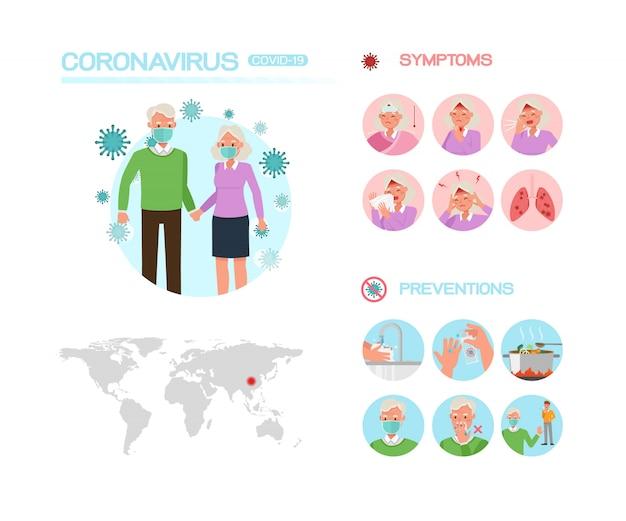 Infographie de coronavirus présente par le personnage de dessin animé n ° 5