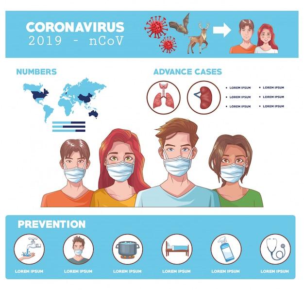 Infographie de coronavirus avec symptôme et prévention vector illustration design