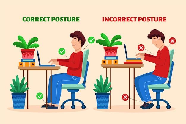 Infographie de correction de posture de dessin animé