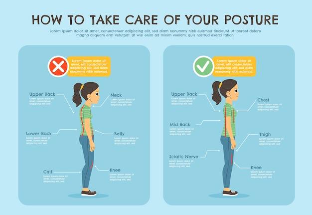Infographie de correction de posture dessinée à la main