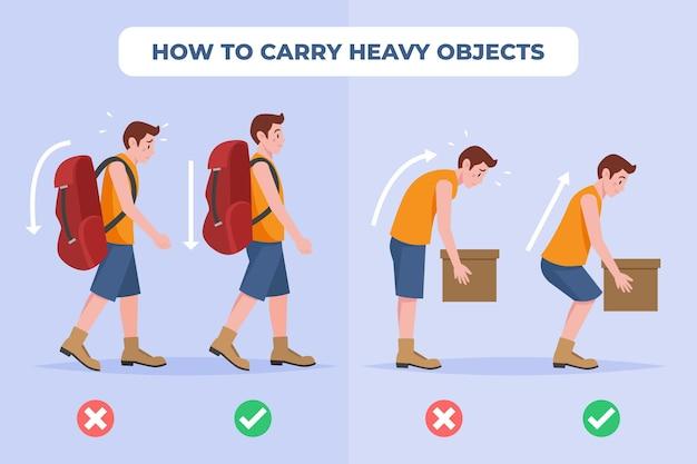 Infographie de correction de posture à plat