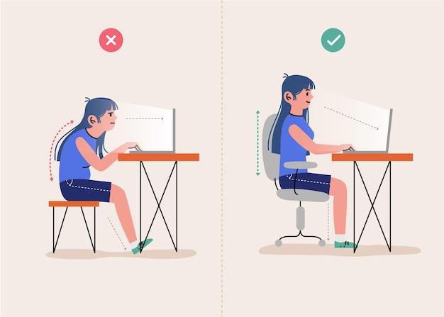 Infographie de correction de posture