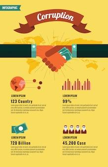 Infographie sur la corruption mondiale