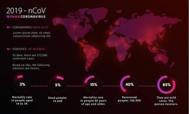 Infographie de la croissance exponentielle de la pandémie de coronavirus.