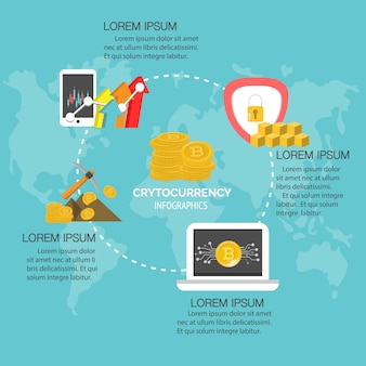 Infographie de crypto-monnaie numérique bitcoin