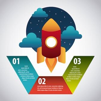 Infographie démarrage fusée 3 options diagramme