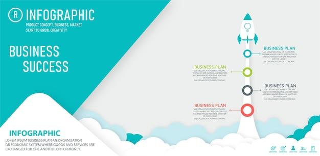 Infographie de démarrage avec modèle d'informations de démarrage.