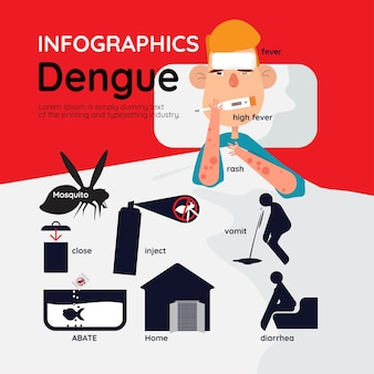 Infographie de dengue