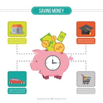 Infographie des économies en conception plate