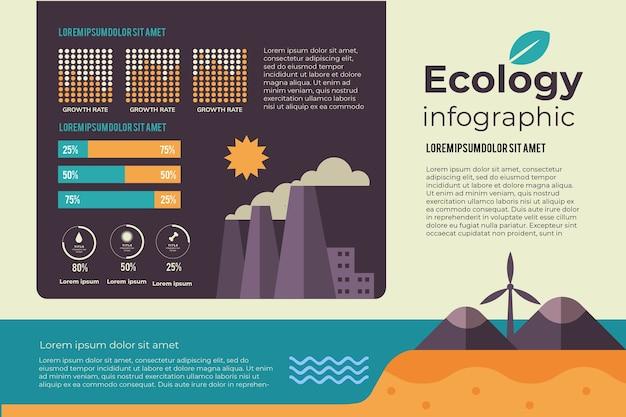 Infographie avec design écologie de couleurs rétro
