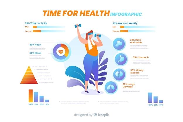 Infographie sur le design plat de la santé