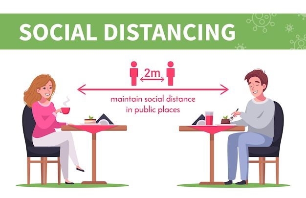 Infographie de dessin animé avec des personnes maintenant la distance sociale dans le café