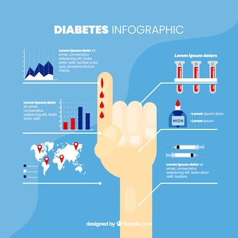 Infographie diabète coloré avec un design plat