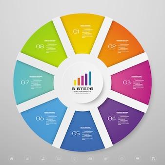 Infographie de diagramme de cycle pour la présentation des données
