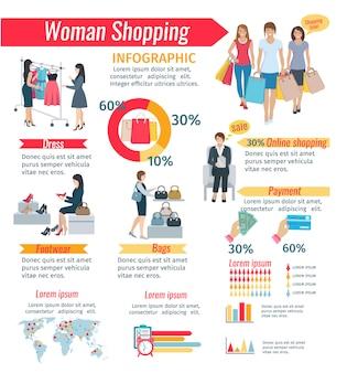 Infographie sur différentes caractéristiques femme shopping robe vêtements sacs illustration vectorielle