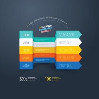 Infographie dimensionnelle 3d