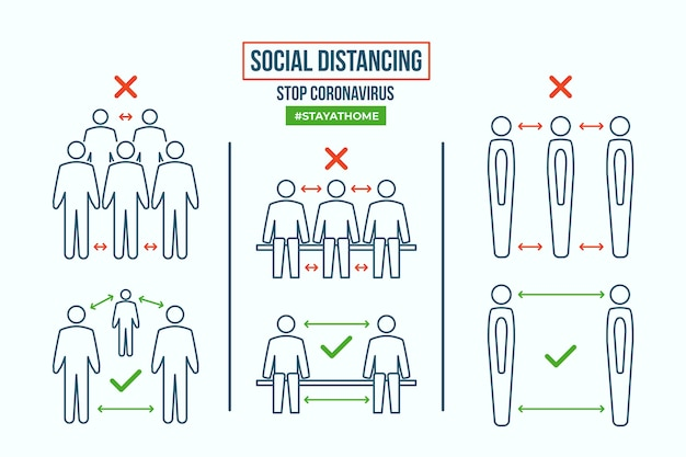 Infographie de distanciation sociale