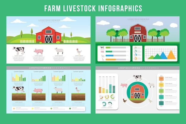 Infographie du bétail à la ferme