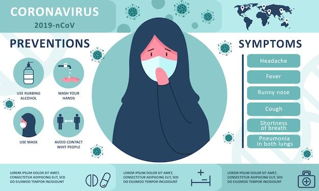 Infographie du coronavirus 2019-ncov: symptômes et conseils de prévention. femme arabe en hijab malade.