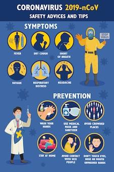 Infographie du coronavirus 2019-ncov: symptômes et conseils de prévention avec le médecin tient un bouclier et un homme en combinaison de radioprotection jaune.