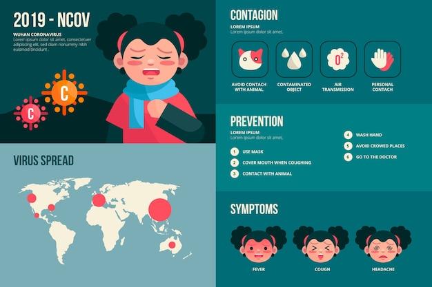 Infographie du coronavirus de la propagation d'une pandémie