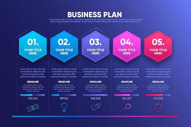 Infographie du plan d'affaires