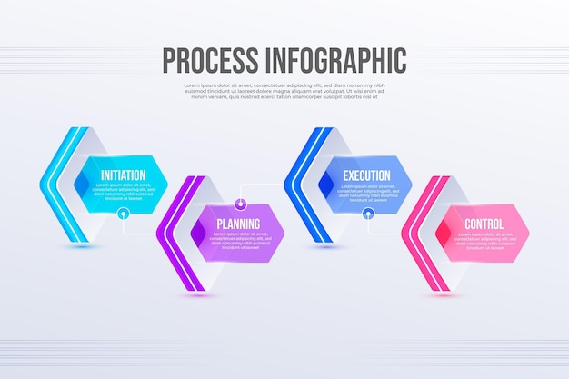 Infographie du processus de dégradé