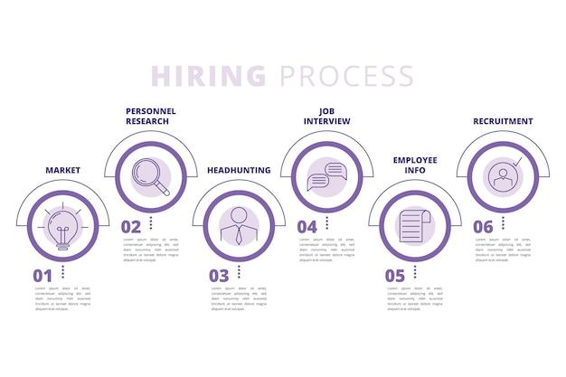 Infographie Du Processus De Recrutement Vecteur Premium