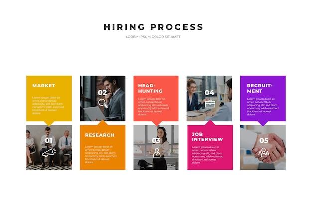 Infographie du processus de recrutement