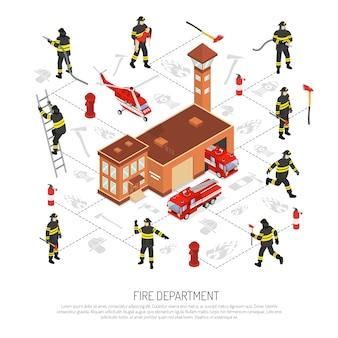 Infographie du service d'incendie