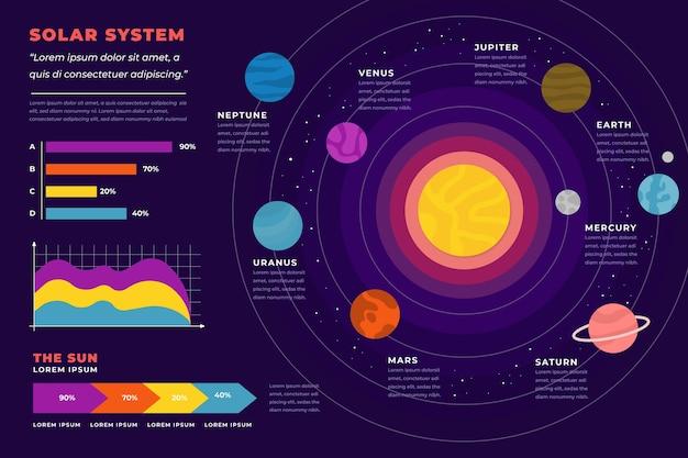 Infographie du système solaire