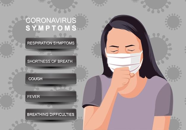 Infographie du virus corona. femme portant un masque infographique. symptômes