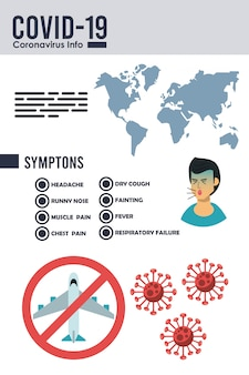 Infographie du virus corona avec symptômes et méthodes de prévention