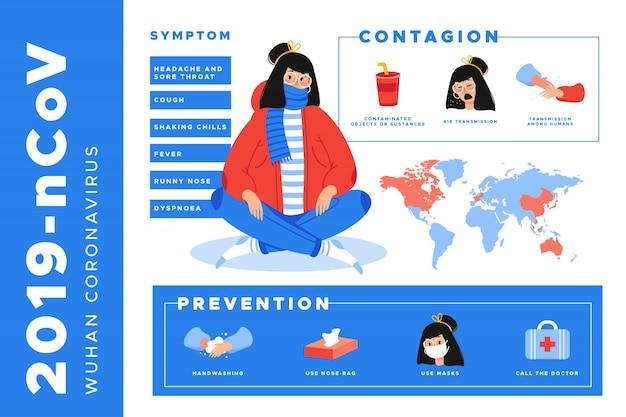 Infographie du virus corona