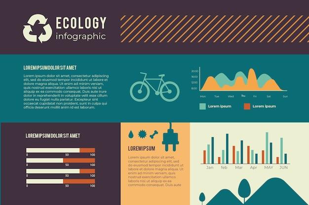 Infographie avec écologie aux couleurs rétro