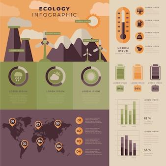 Infographie de l'écologie avec des couleurs rétro au design plat