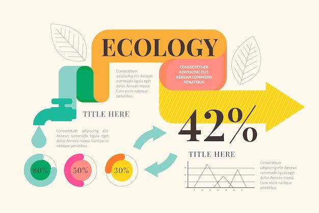 Infographie de l'écologie avec des couleurs rétro