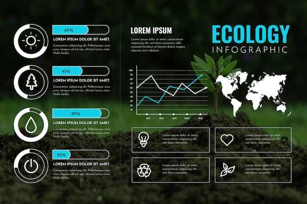 Infographie de l'écologie avec photo