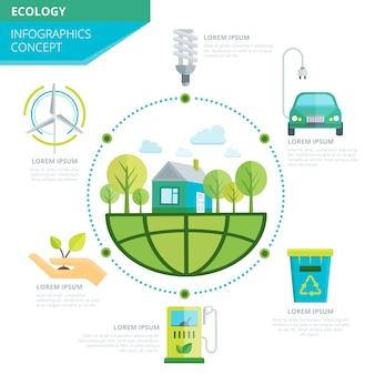 Infographie de l & # 39; écologie de la planète