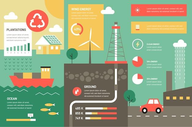 Infographie de l'écologie de style plat avec des couleurs rétro