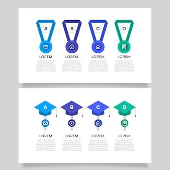 Infographie de l'éducation au design plat