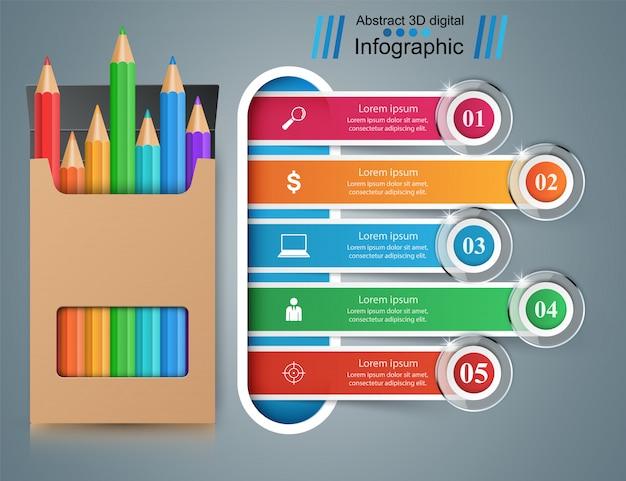 Infographie de l'éducation commerciale avec des crayons