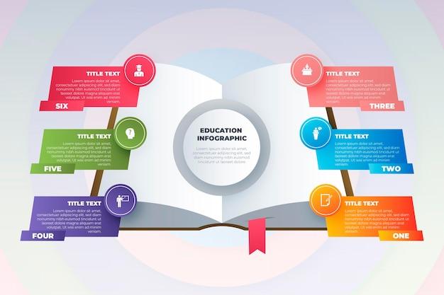 Infographie de l'éducation en dégradé