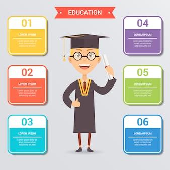 Infographie de l'éducation avec un étudiant diplômé