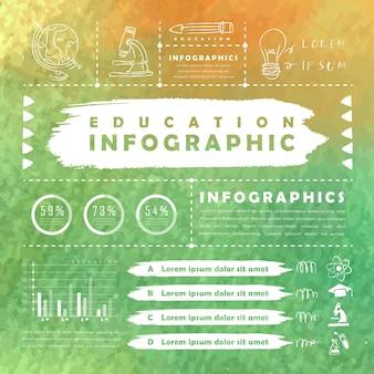 Infographie de l'éducation de fond aquarelle en jaune et vert