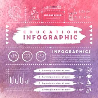 Infographie de l'éducation de fond aquarelle en rose et violet