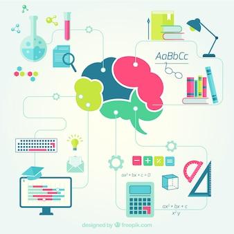 Infographie éducation