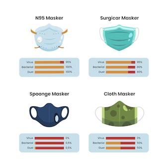 Infographie sur l'efficacité des masques de protection
