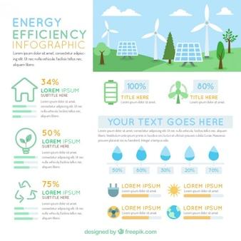 Infographie avec des éléments de l'efficacité énergétique